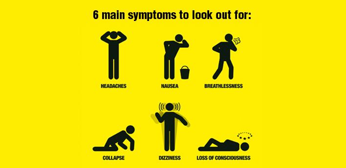 carbon monoxide poisoning treatment guidelines